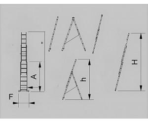 Prenájom -Rebrík 3 x 12 cena za deň